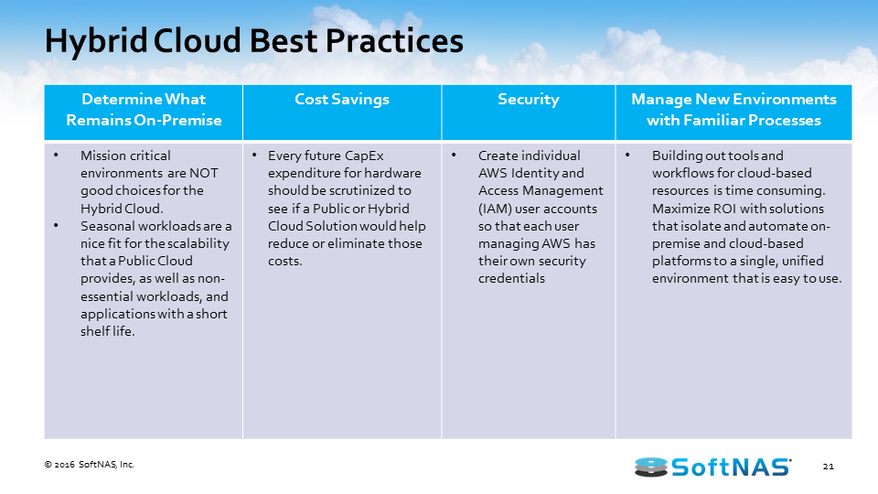 aws hybrid cloud best practices